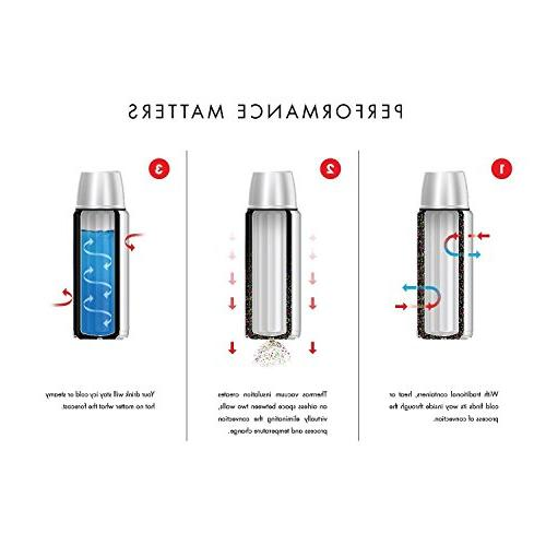 Thermos Stainless Beverage